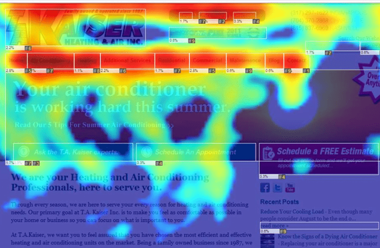 What Are Website Heatmaps? The Beginners Guide